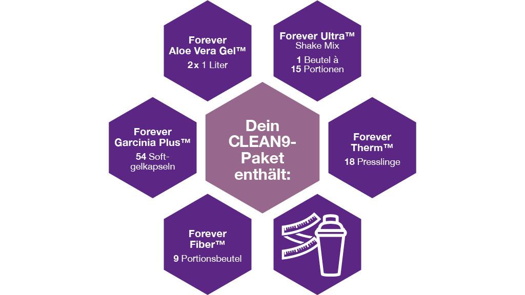 Clean9 Inhalt Box